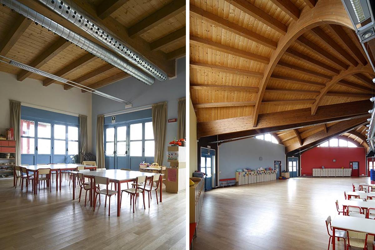 Scuola materna rosta progetto architettura for Scuola materna francese